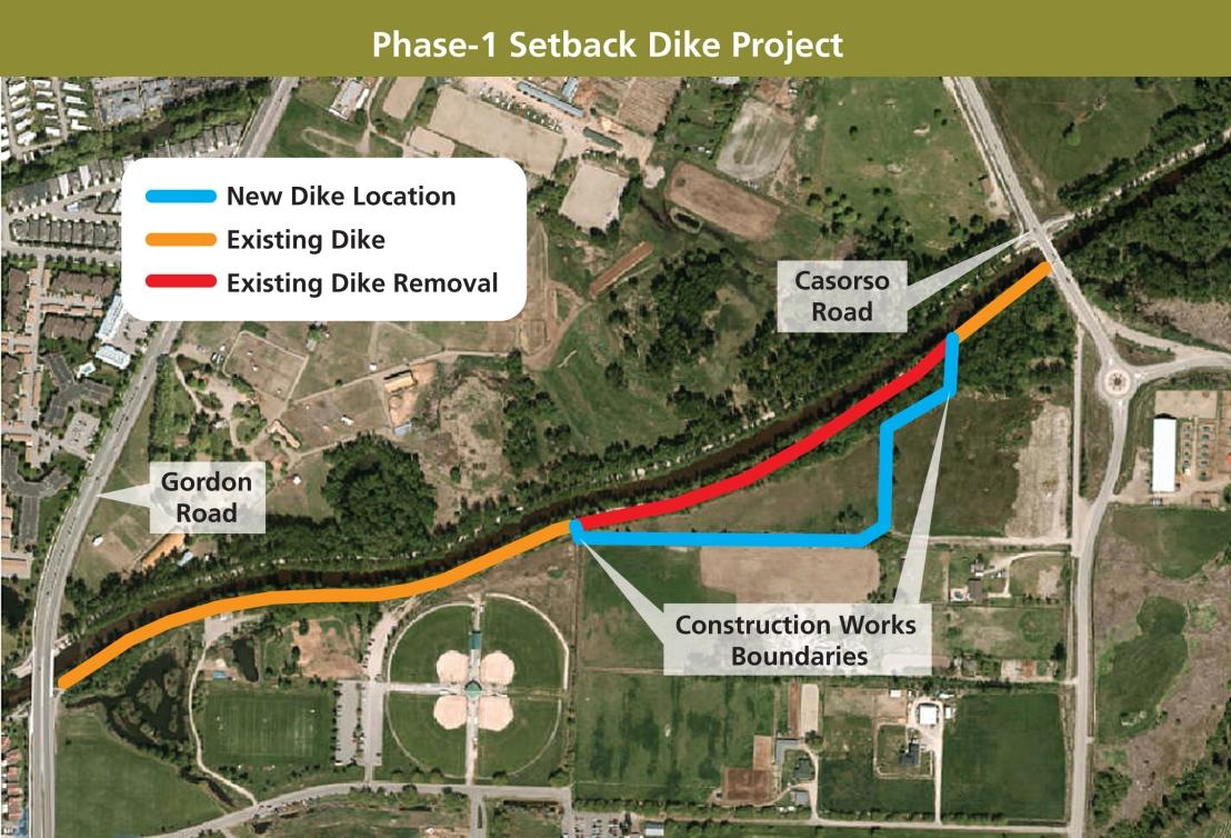 mission-creek-restoration-phase-1